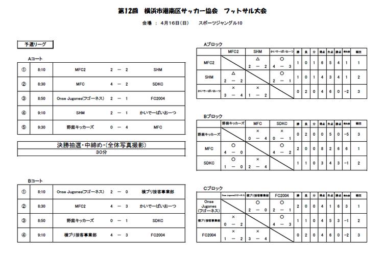 2017-4-16大会結果対戦表.png