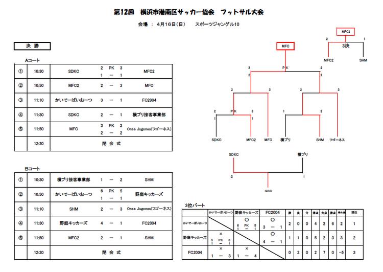 2017-4-16大会結果対戦表2.png