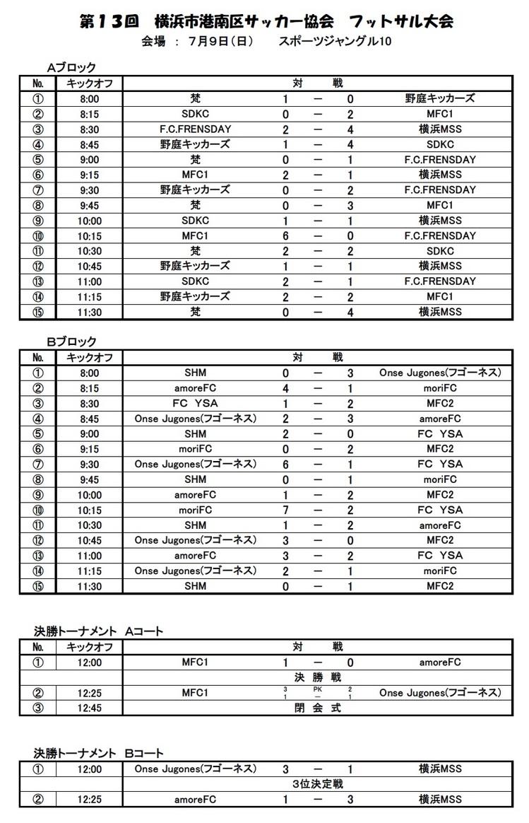 第13回フットサル大会対戦表2017-7-9.jpg